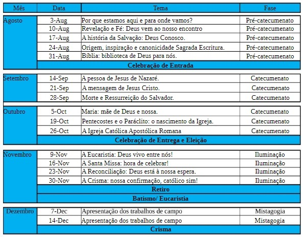 Calendario Catecumenato